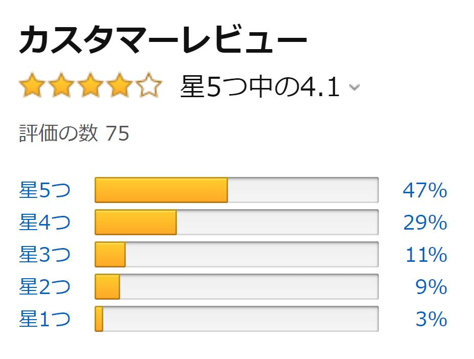 無香料はAmazon☆4.1