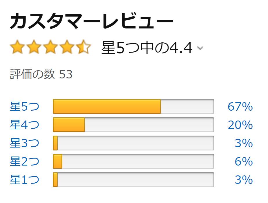フローラルの香りはAmazon☆4.4